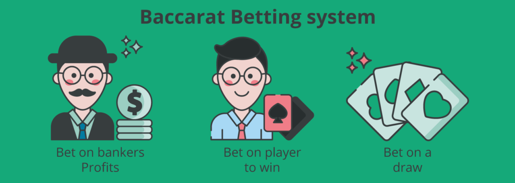 baccarat betting types