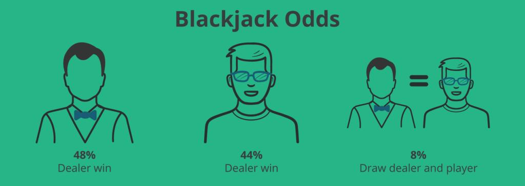 blackjack online odds