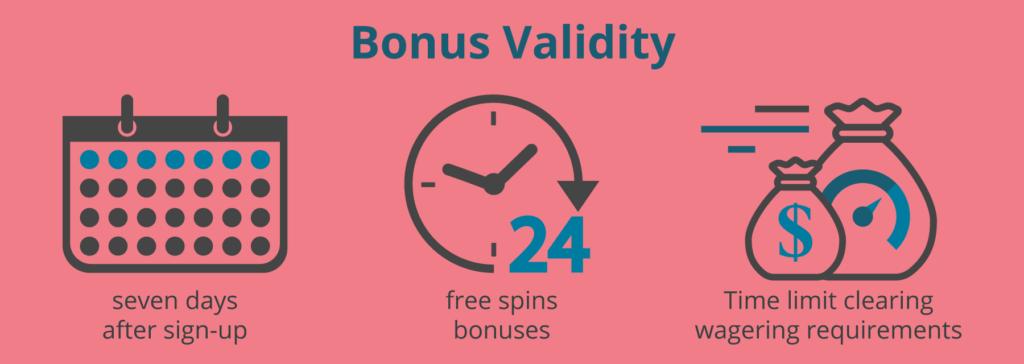 bonus validity in casino bonuses