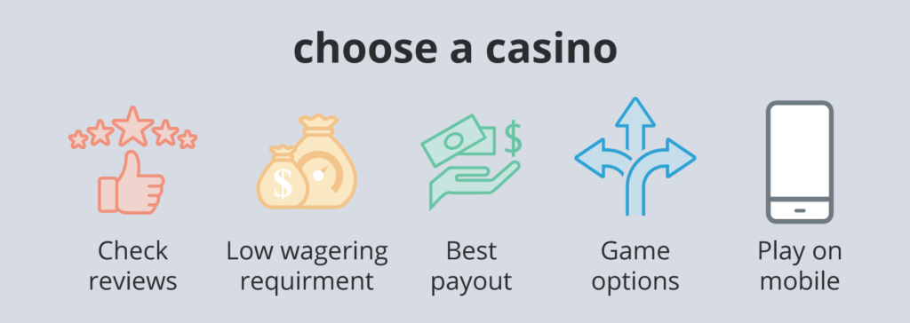 how to choose a casino online in India