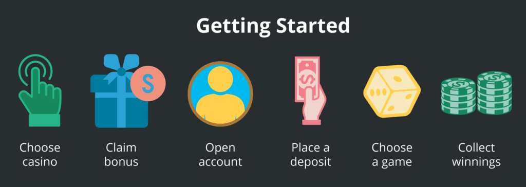 getting started online casino india
