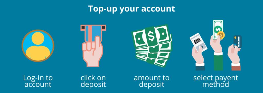 top up your online casino account