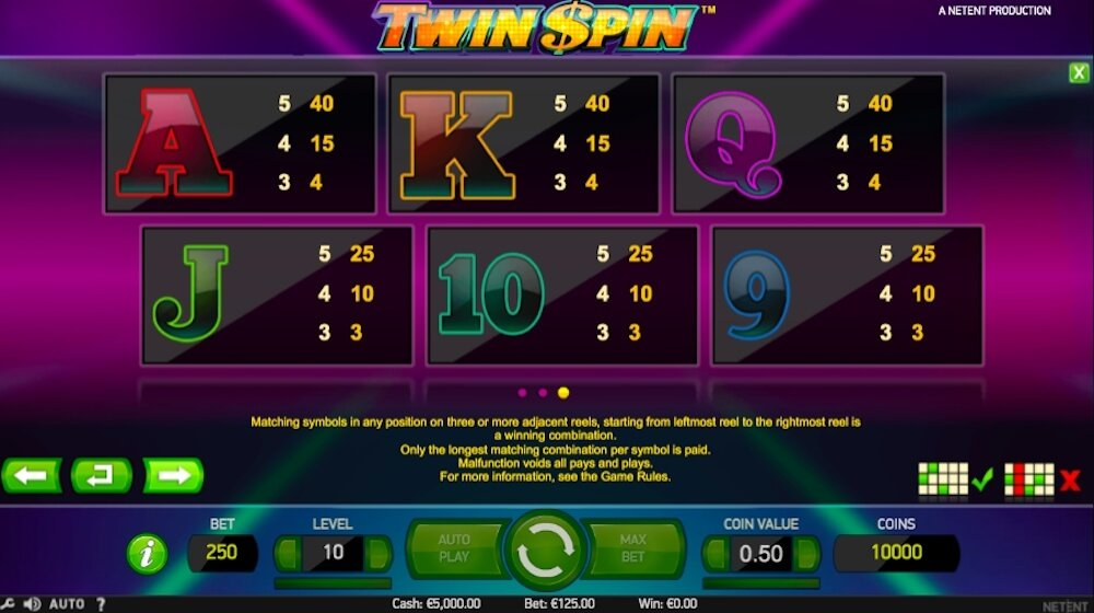 twin spin slot payouts